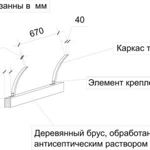 Деревянный фундамент для теплиц из поликарбоната